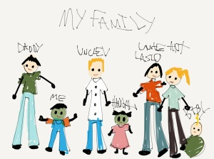 """""""Child's"""" drawing of his family. There is Daddy, Me, Uncle V and Hannah (another child), Uncle Lazlo and 'Ant' and then 'baby.'"""